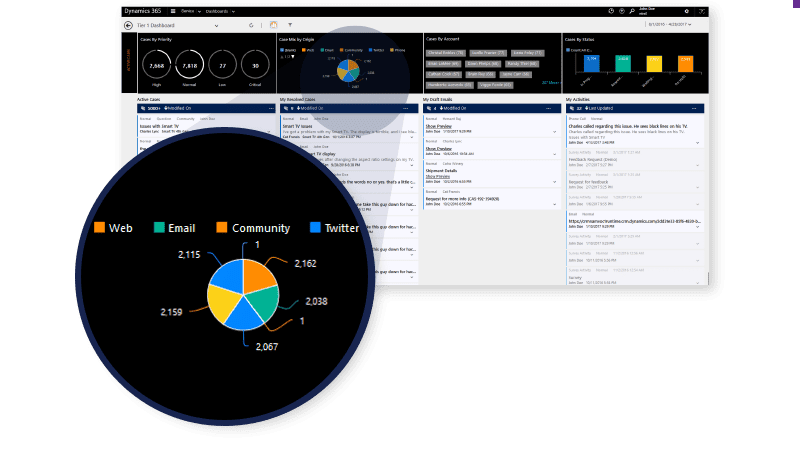Microsoft Dynamics 365 for Customer Service | Ireland and Northern