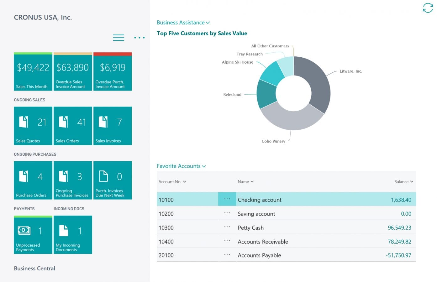 Microsoft Dynamics 365 Business Central : Features | Sysco